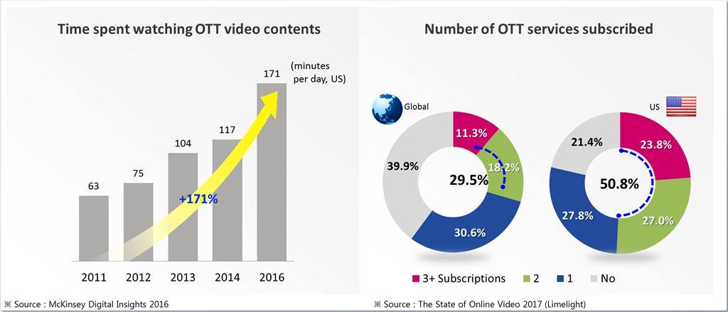 Thị trường TV Việt Nam 2017 và điểm nhấn của QLED TV 2018 ảnh 4
