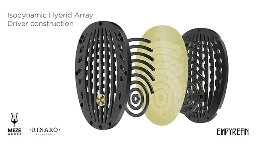 Meze ra mắt bộ đôi tai nghe cao cấp RAI Penta và Empyrean ảnh 5